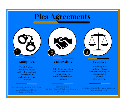 Plea Agreement Attorney Phoenix Az Phoenix Dui Defense Attorney