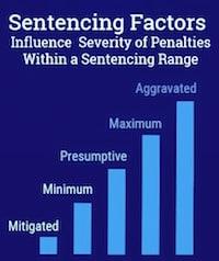 Sentencing Factors Chart