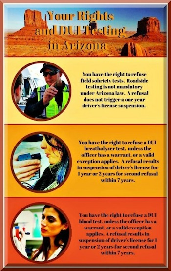 Your Rights and DUI Testing in Arizona